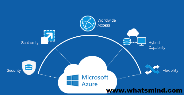 Microsoft azure certification: out-and-out parameters.